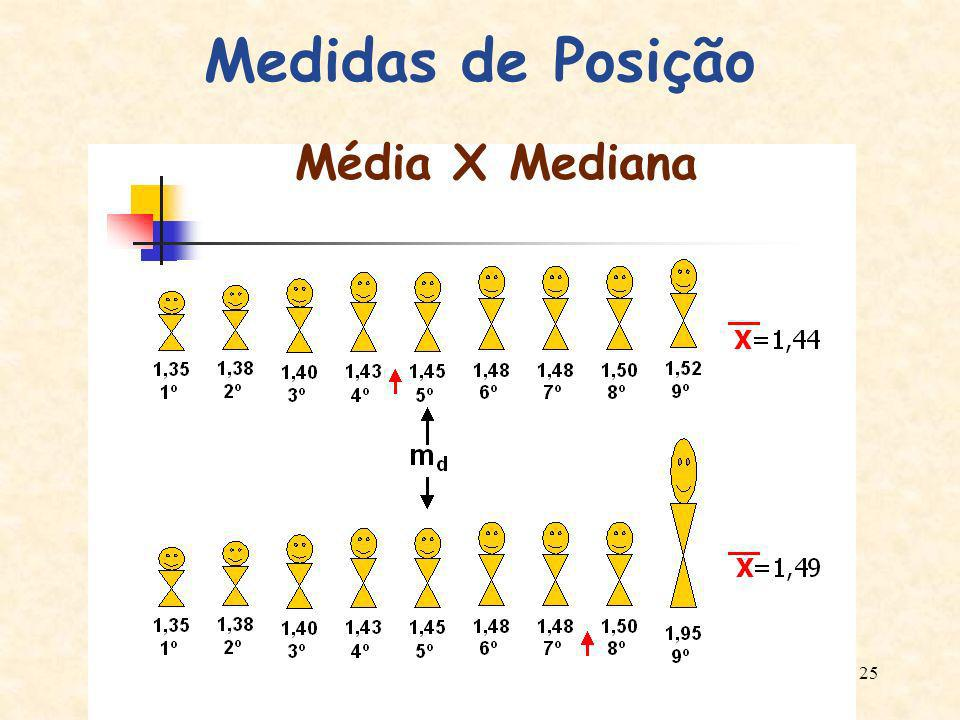 Medidas de Posição Média X Mediana