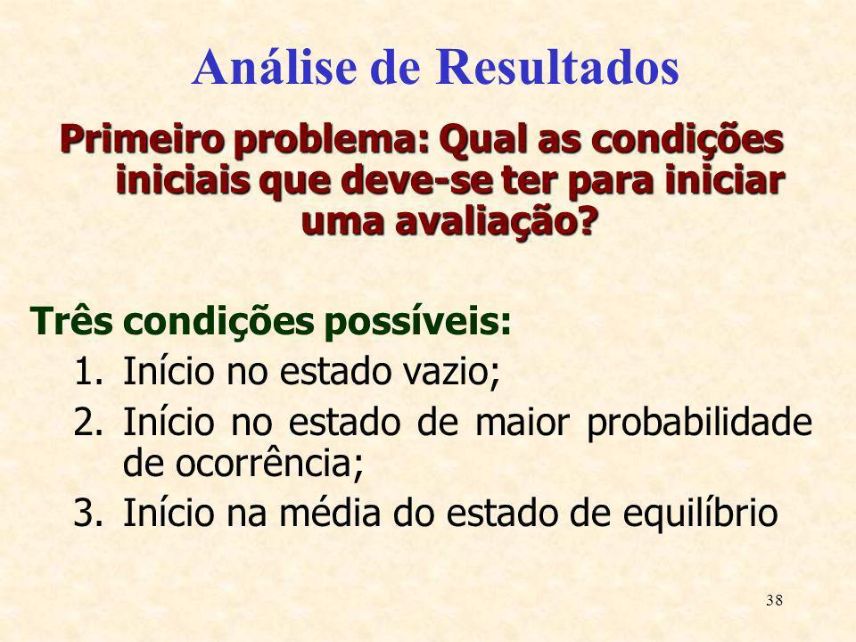 Análise de Resultados Primeiro problema: Qual as condições iniciais que deve-se ter para iniciar uma avaliação