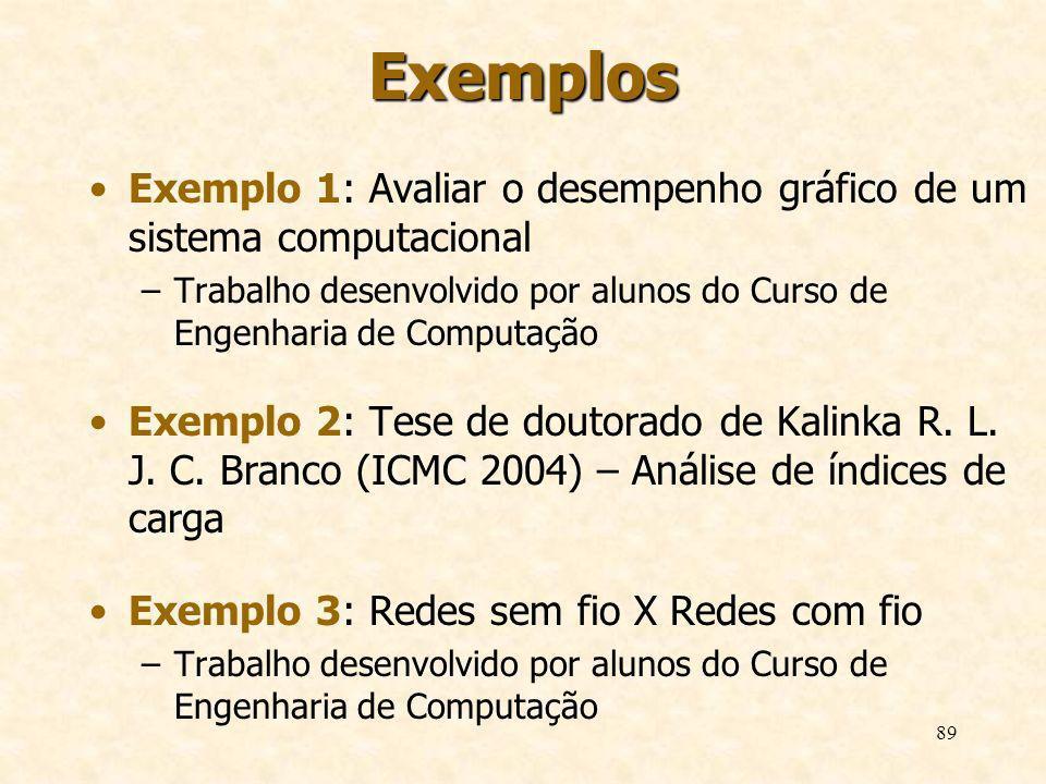 Exemplos Exemplo 1: Avaliar o desempenho gráfico de um sistema computacional. Trabalho desenvolvido por alunos do Curso de Engenharia de Computação.