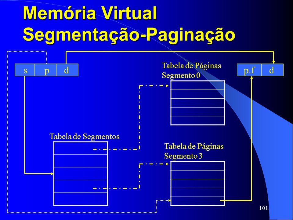 Memória Virtual Segmentação-Paginação