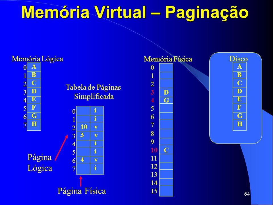 Memória Virtual – Paginação