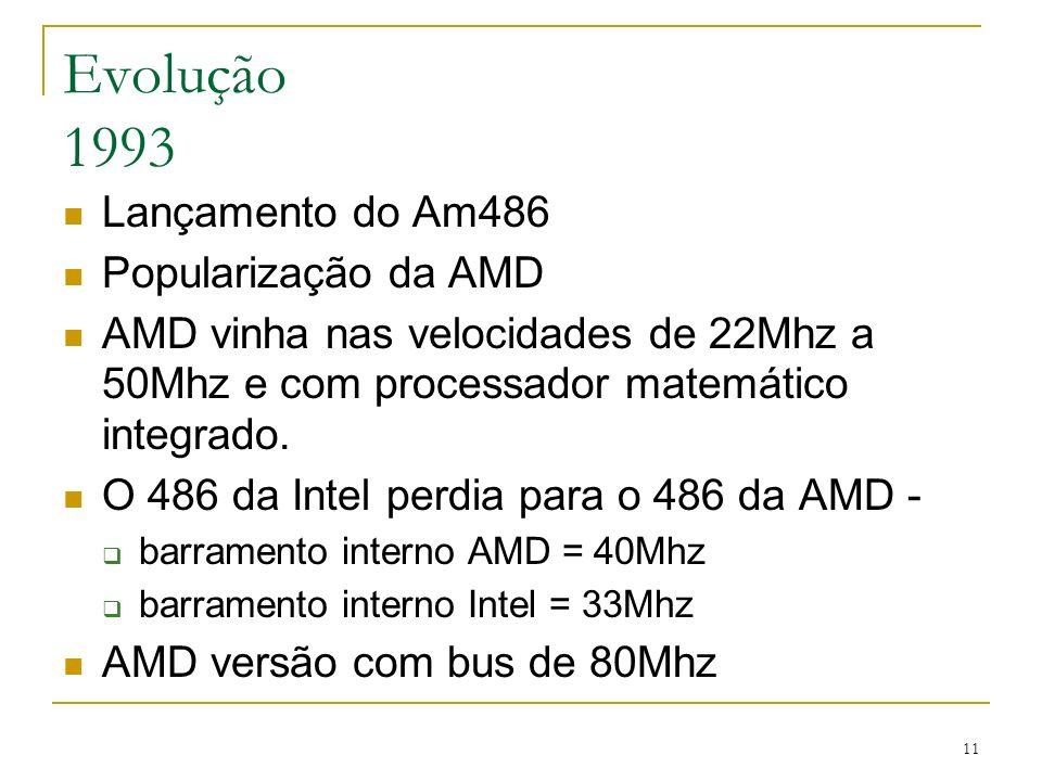 Evolução 1993 Lançamento do Am486 Popularização da AMD