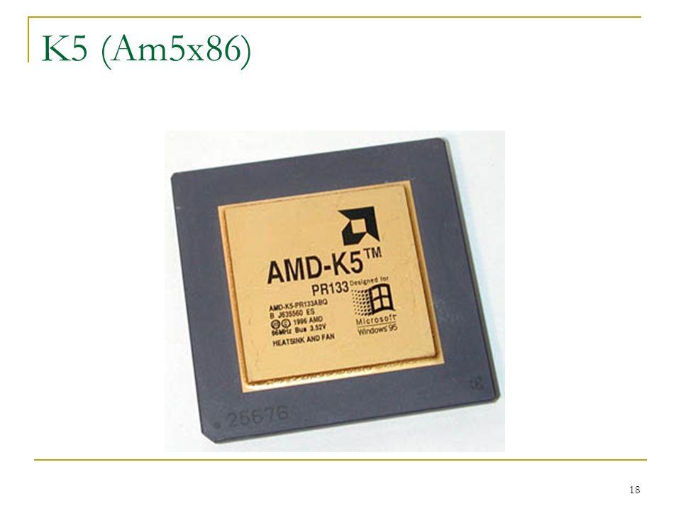 K5 (Am5x86)