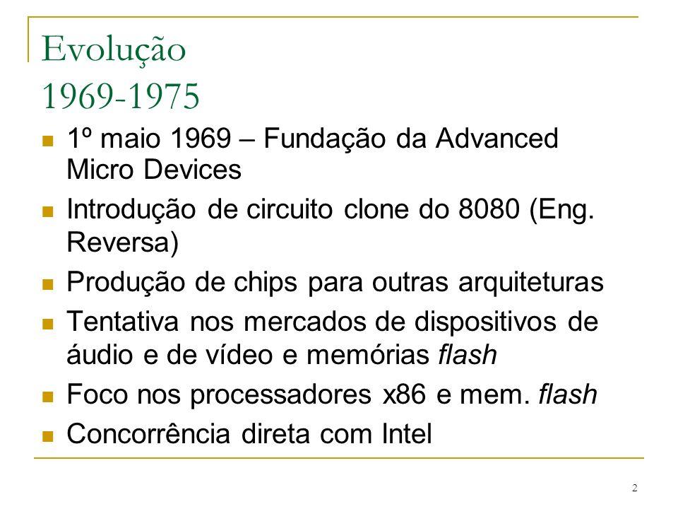Evolução 1969-1975 1º maio 1969 – Fundação da Advanced Micro Devices