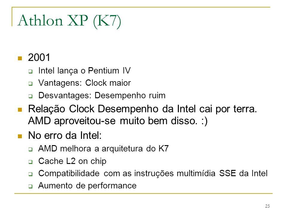 Athlon XP (K7) 2001. Intel lança o Pentium IV. Vantagens: Clock maior. Desvantages: Desempenho ruim.