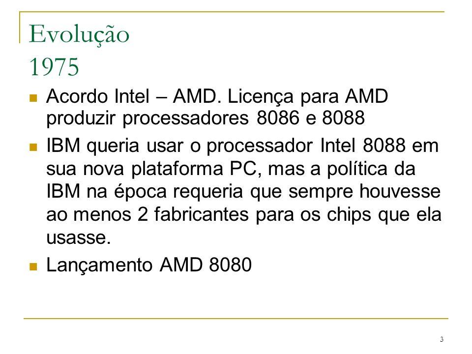 Evolução 1975 Acordo Intel – AMD. Licença para AMD produzir processadores 8086 e 8088.
