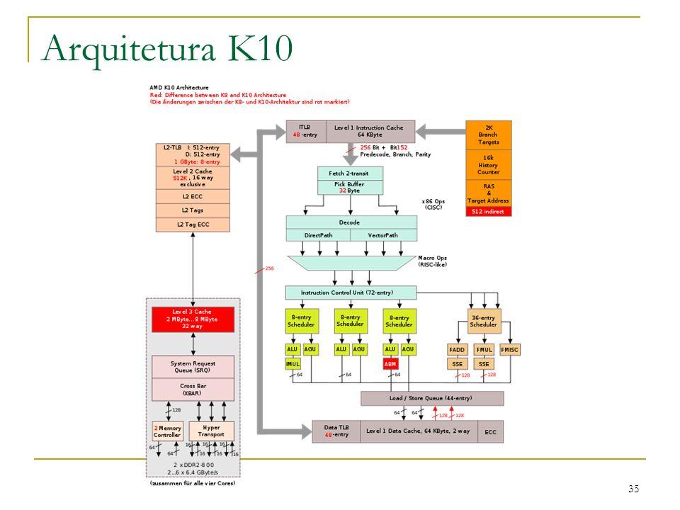 Arquitetura K10