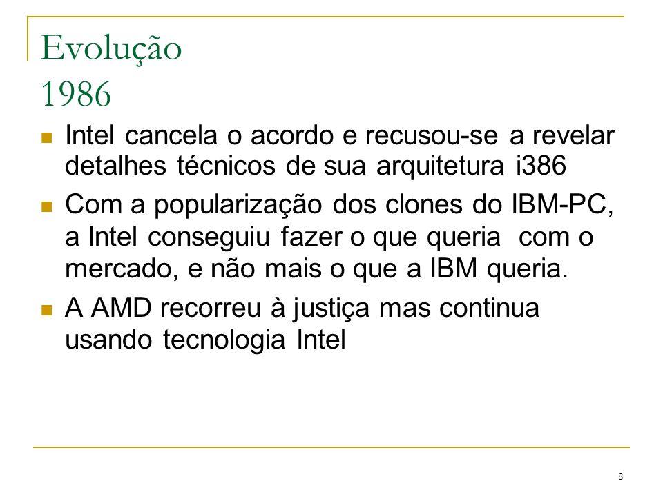 Evolução 1986 Intel cancela o acordo e recusou-se a revelar detalhes técnicos de sua arquitetura i386.