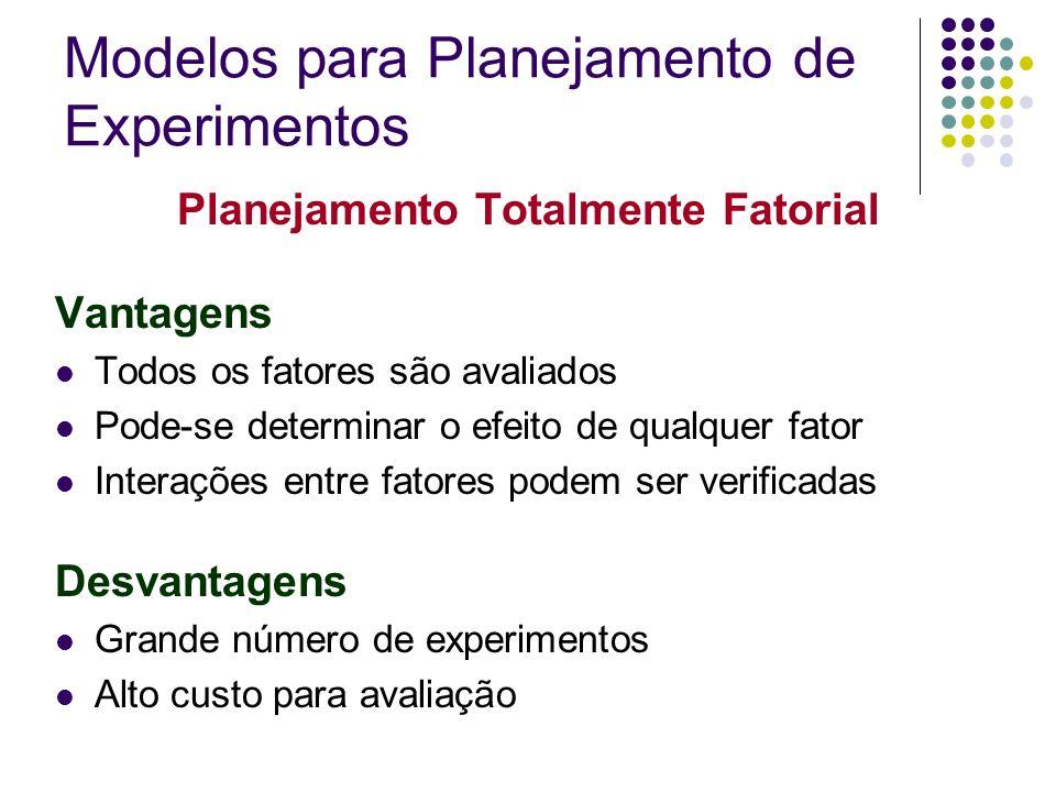 Modelos para Planejamento de Experimentos