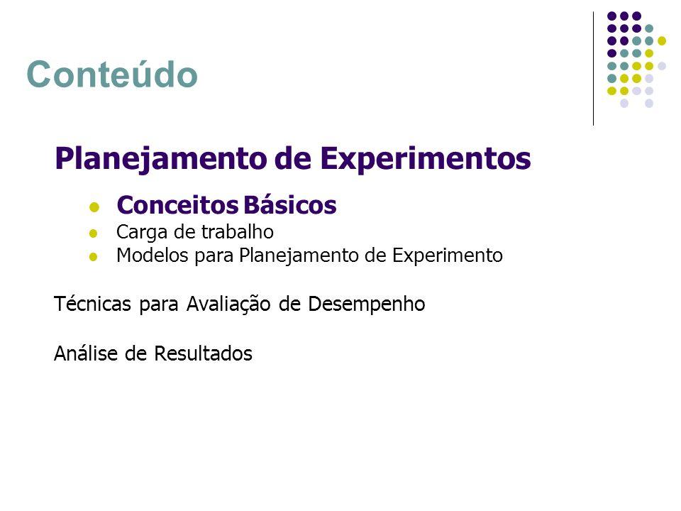 Conteúdo Planejamento de Experimentos Conceitos Básicos