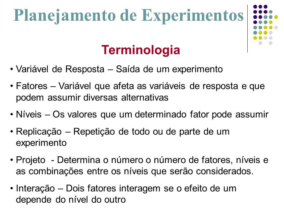 Planejamento de Experimentos