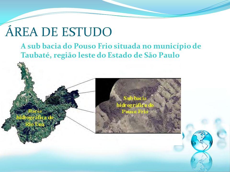 ÁREA DE ESTUDO A sub bacia do Pouso Frio situada no município de Taubaté, região leste do Estado de São Paulo.