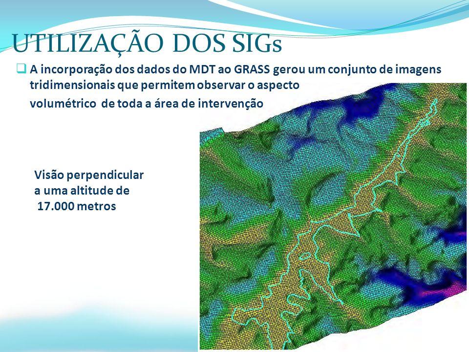UTILIZAÇÃO DOS SIGs A incorporação dos dados do MDT ao GRASS gerou um conjunto de imagens tridimensionais que permitem observar o aspecto.