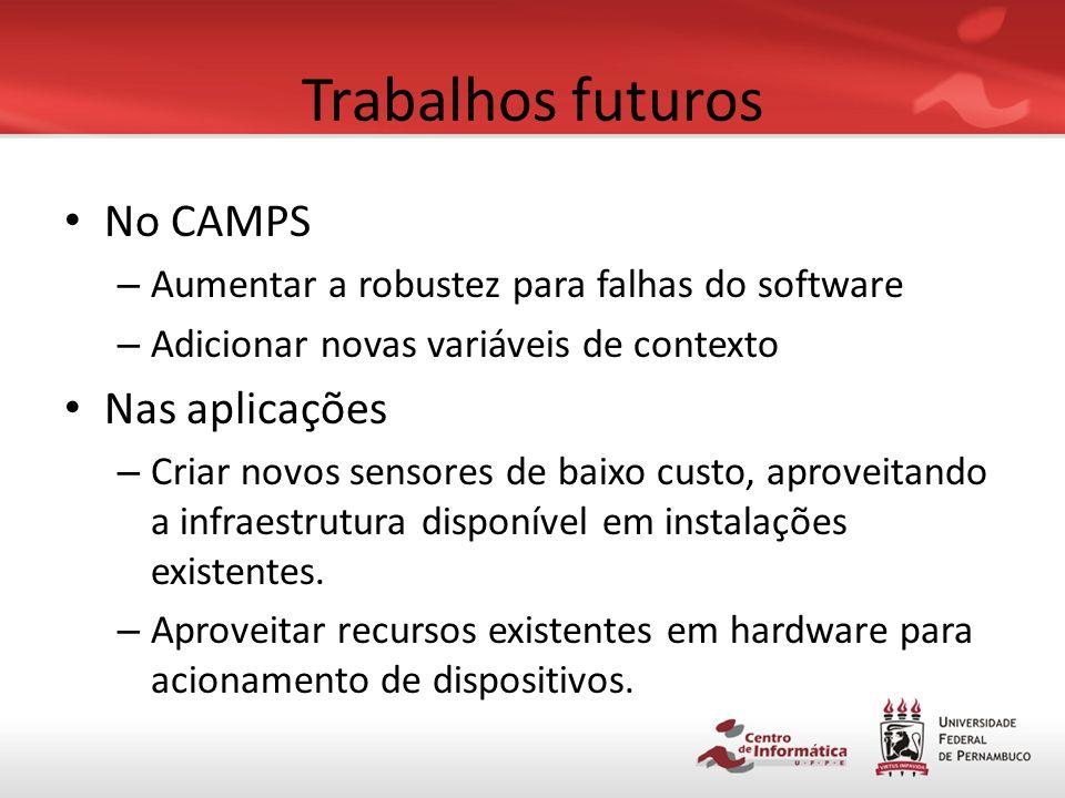 Trabalhos futuros No CAMPS Nas aplicações