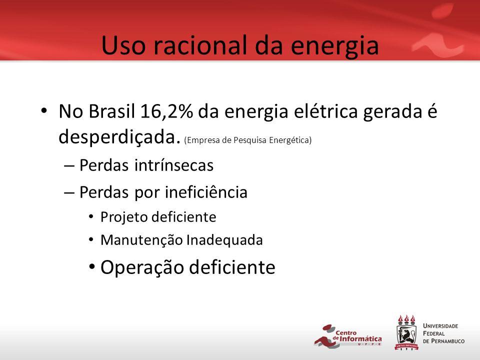 Uso racional da energia
