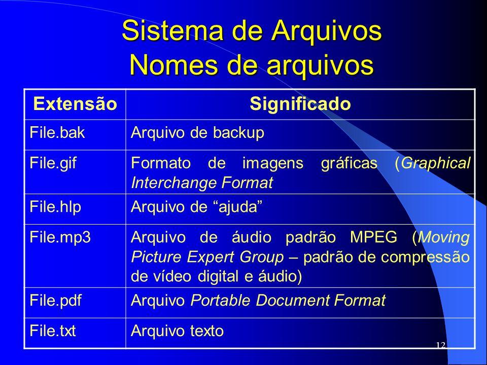Sistema de Arquivos Nomes de arquivos