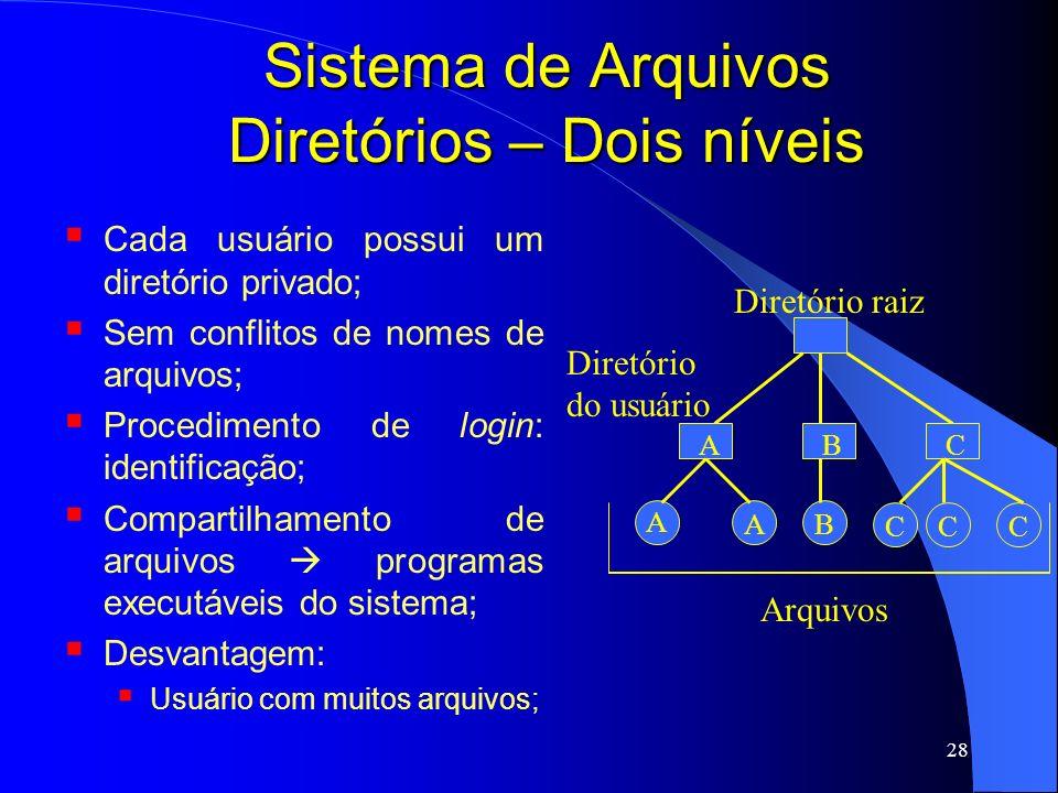 Sistema de Arquivos Diretórios – Dois níveis