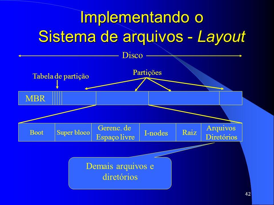 Implementando o Sistema de arquivos - Layout
