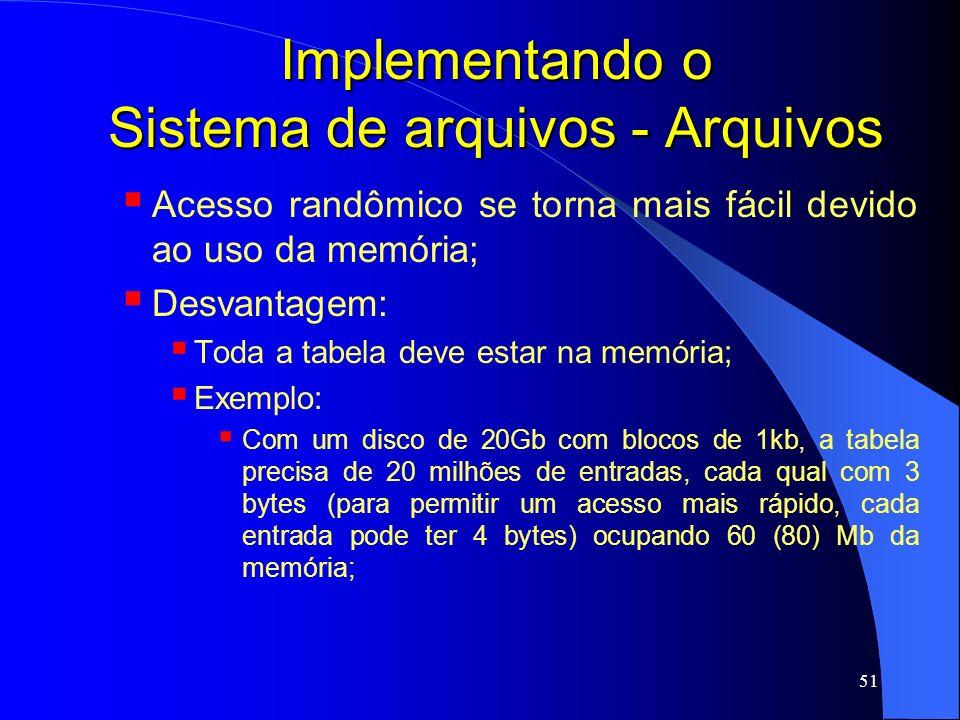 Implementando o Sistema de arquivos - Arquivos