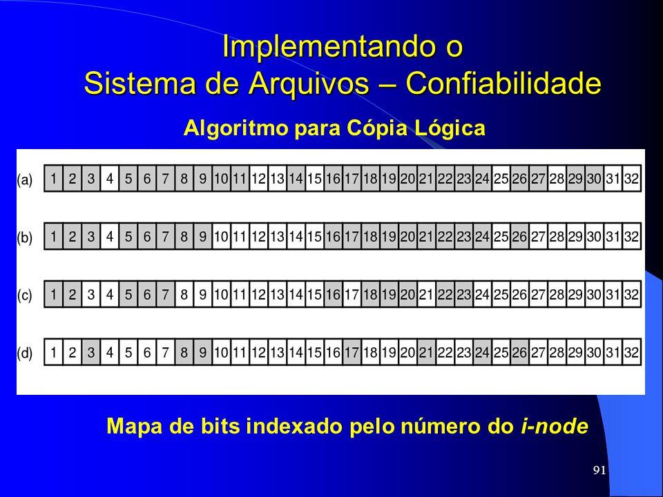 Implementando o Sistema de Arquivos – Confiabilidade