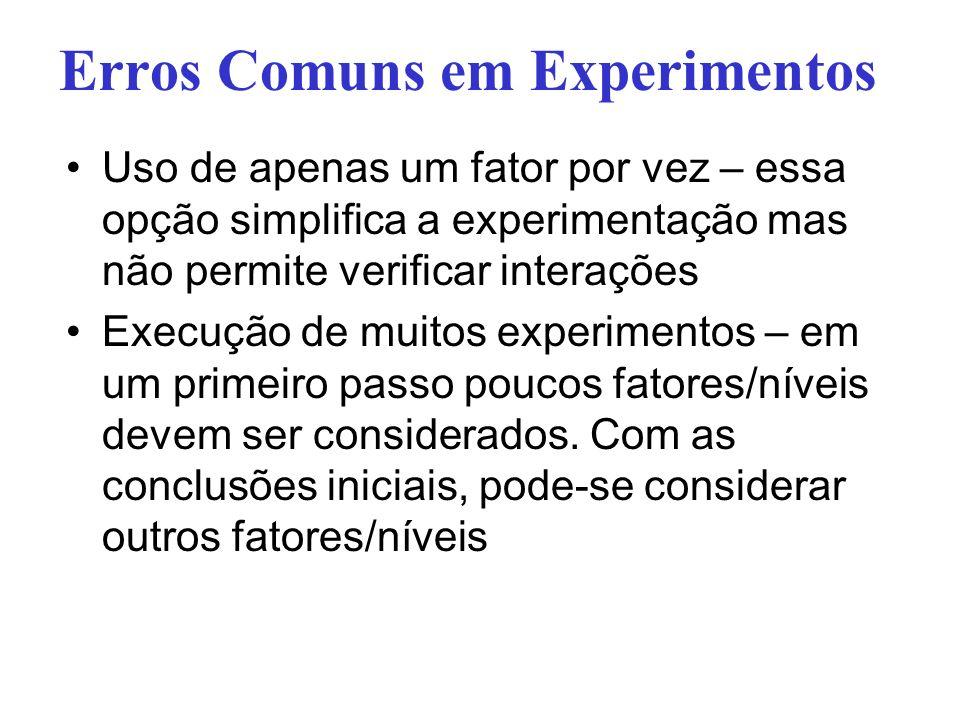 Erros Comuns em Experimentos