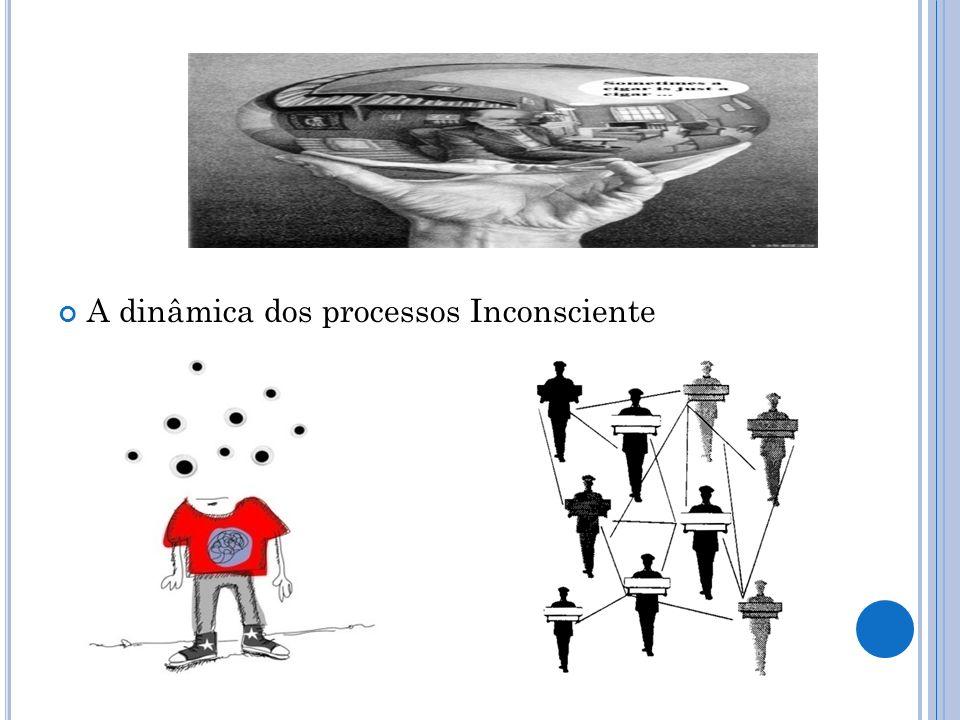 A dinâmica dos processos Inconsciente