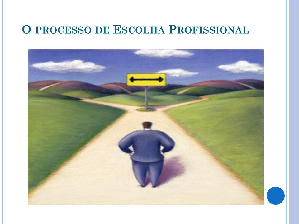 O processo de Escolha Profissional