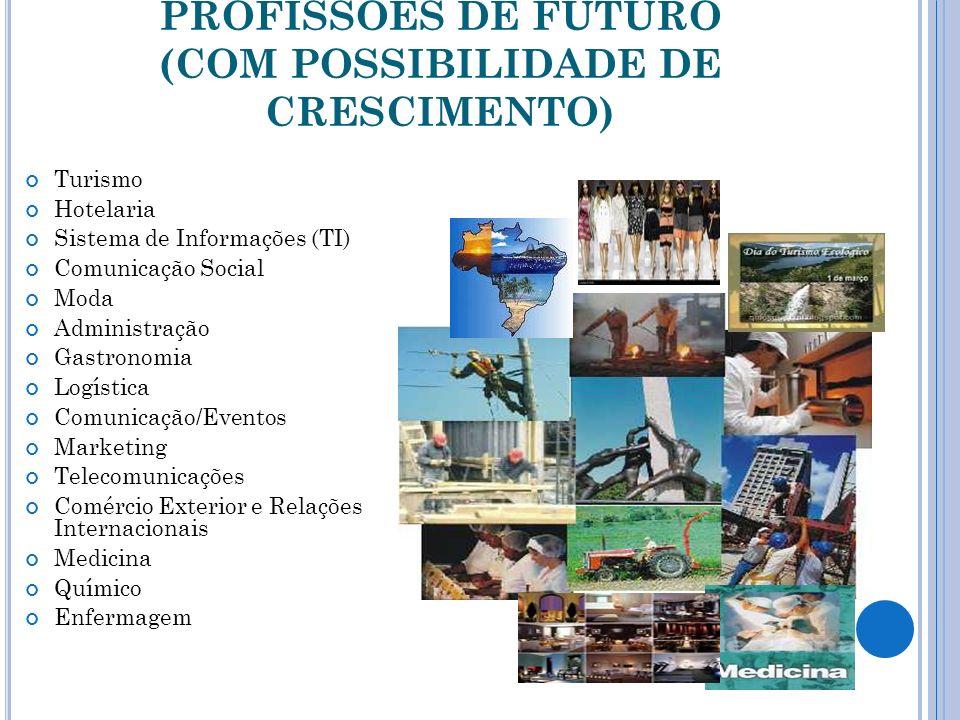 PROFISSÕES DE FUTURO (COM POSSIBILIDADE DE CRESCIMENTO)