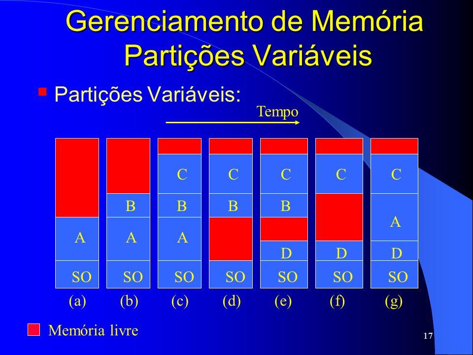 Gerenciamento de Memória Partições Variáveis