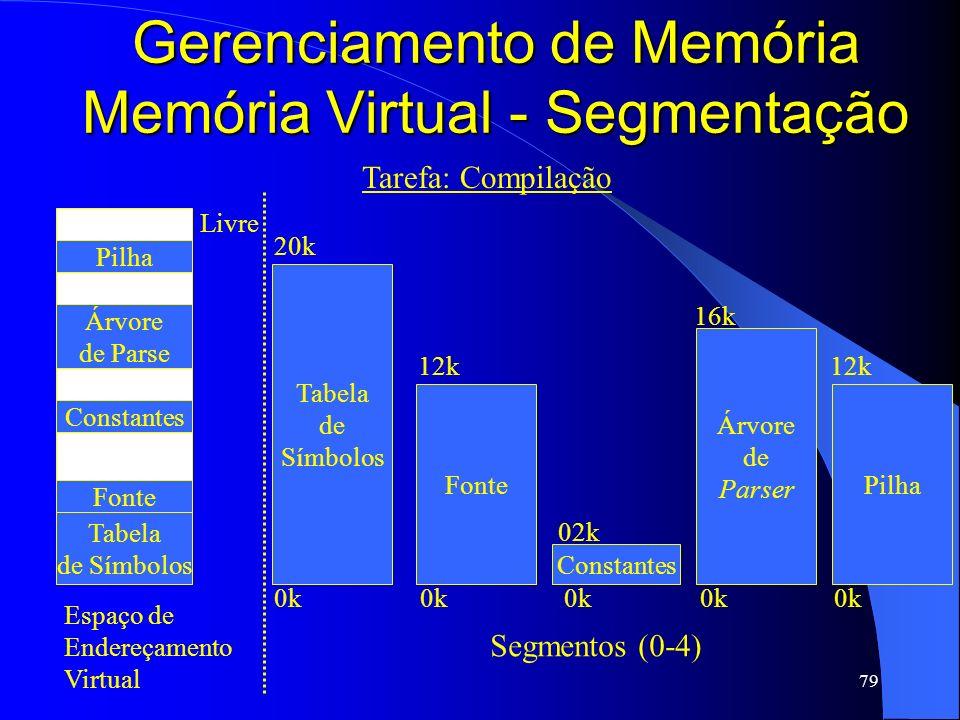 Gerenciamento de Memória Memória Virtual - Segmentação