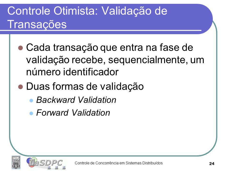 Controle Otimista: Validação de Transações