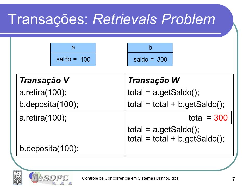 Transações: Retrievals Problem