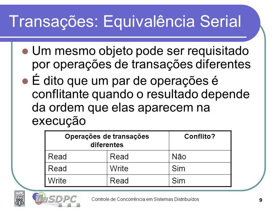 Transações: Equivalência Serial