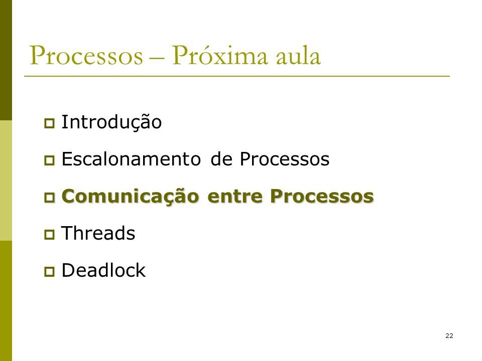 Processos – Próxima aula