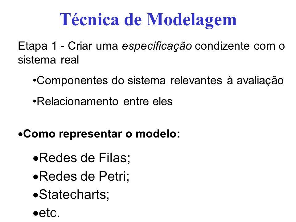 Técnica de Modelagem Redes de Filas; Redes de Petri; Statecharts; etc.