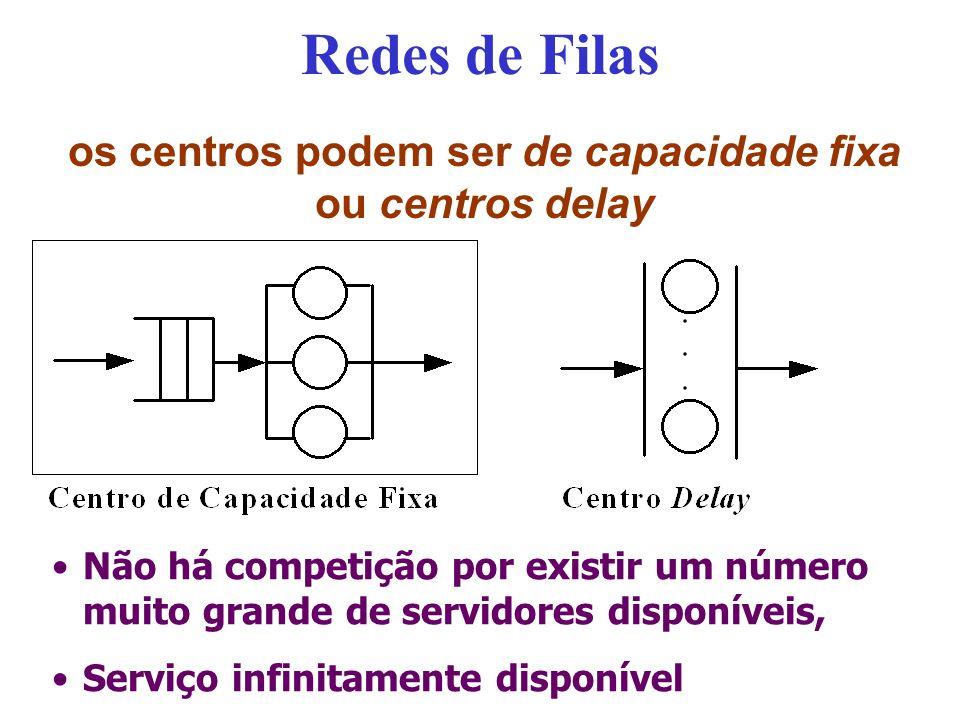 os centros podem ser de capacidade fixa ou centros delay