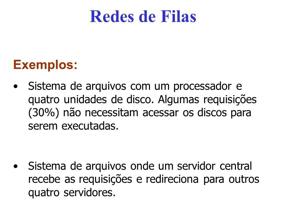 Redes de Filas Exemplos: