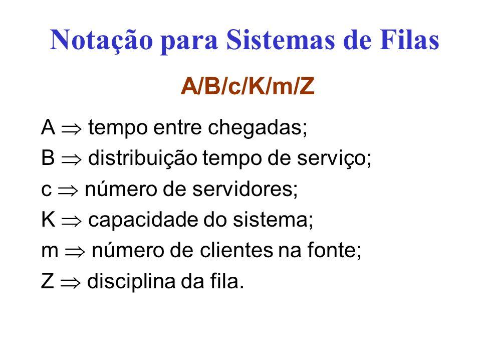 Notação para Sistemas de Filas