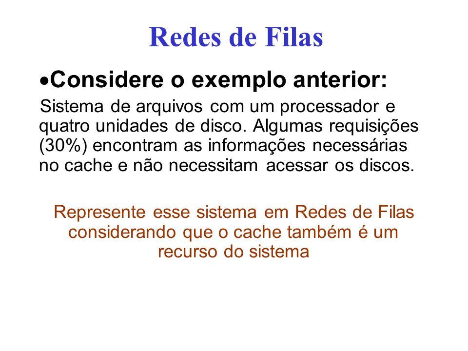 Redes de Filas Considere o exemplo anterior: