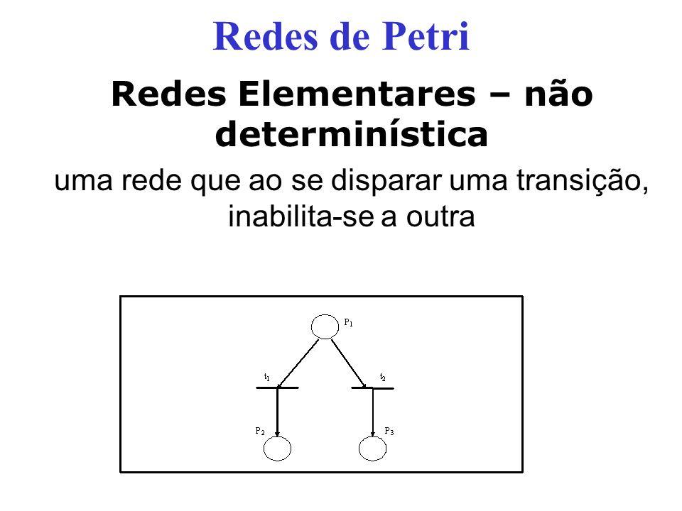Redes Elementares – não determinística