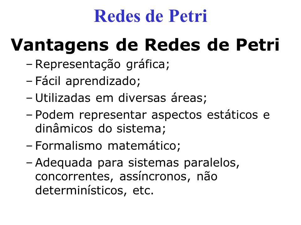 Redes de Petri Vantagens de Redes de Petri Representação gráfica;