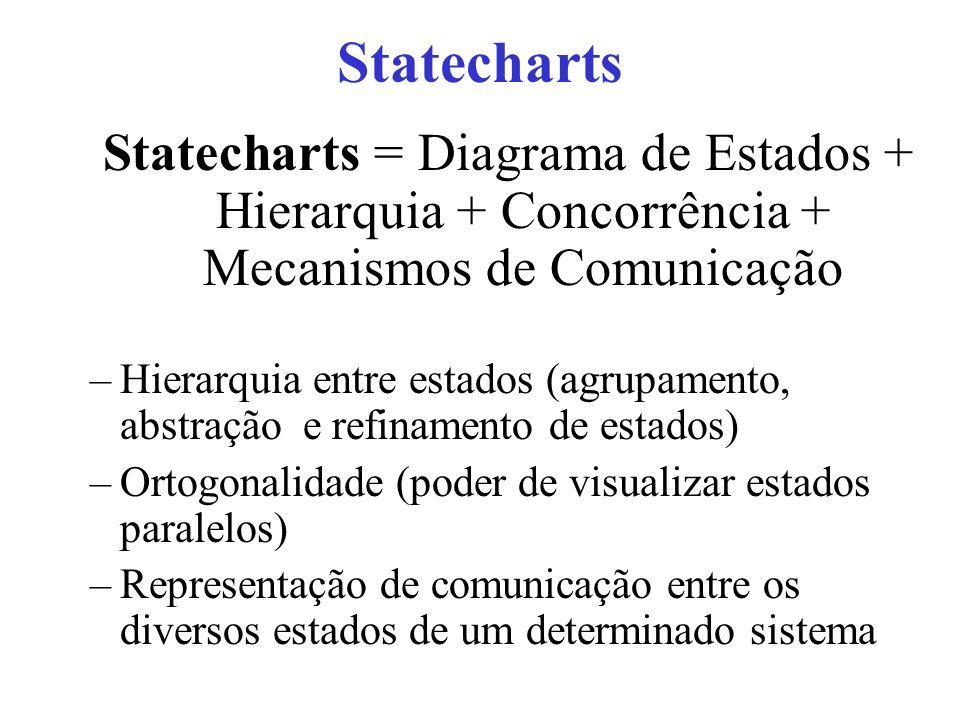 Statecharts Statecharts = Diagrama de Estados + Hierarquia + Concorrência + Mecanismos de Comunicação.