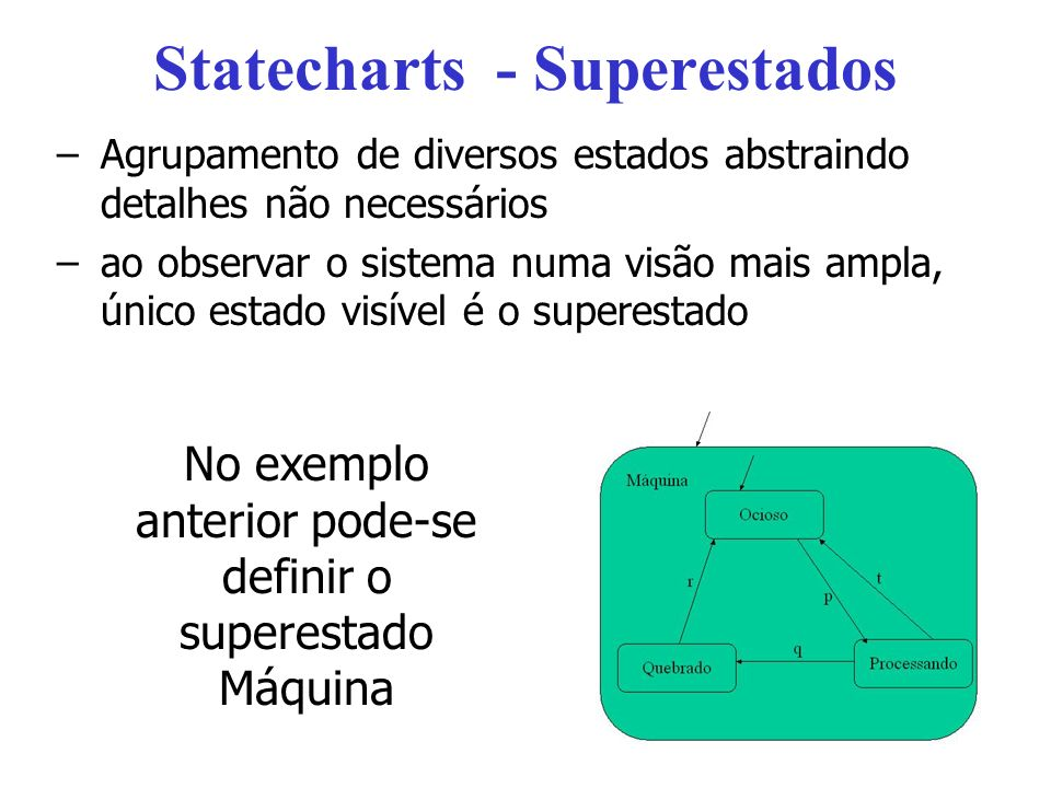 Statecharts - Superestados