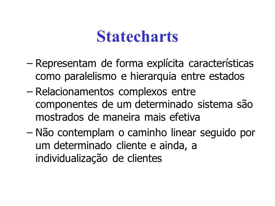 Statecharts Representam de forma explícita características como paralelismo e hierarquia entre estados.