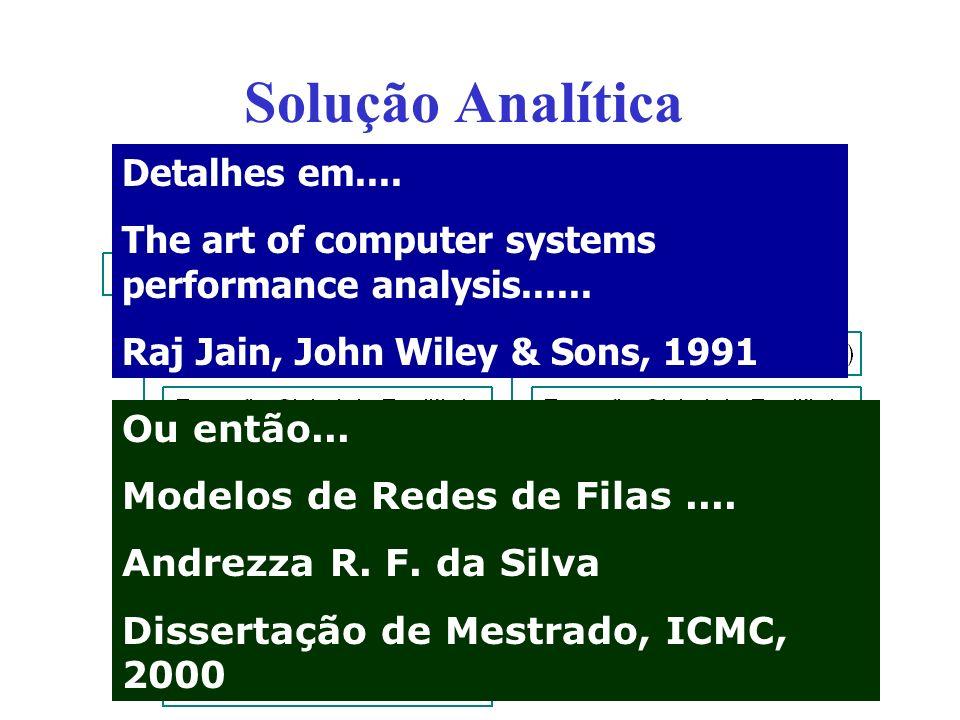 Solução Analítica Detalhes em....