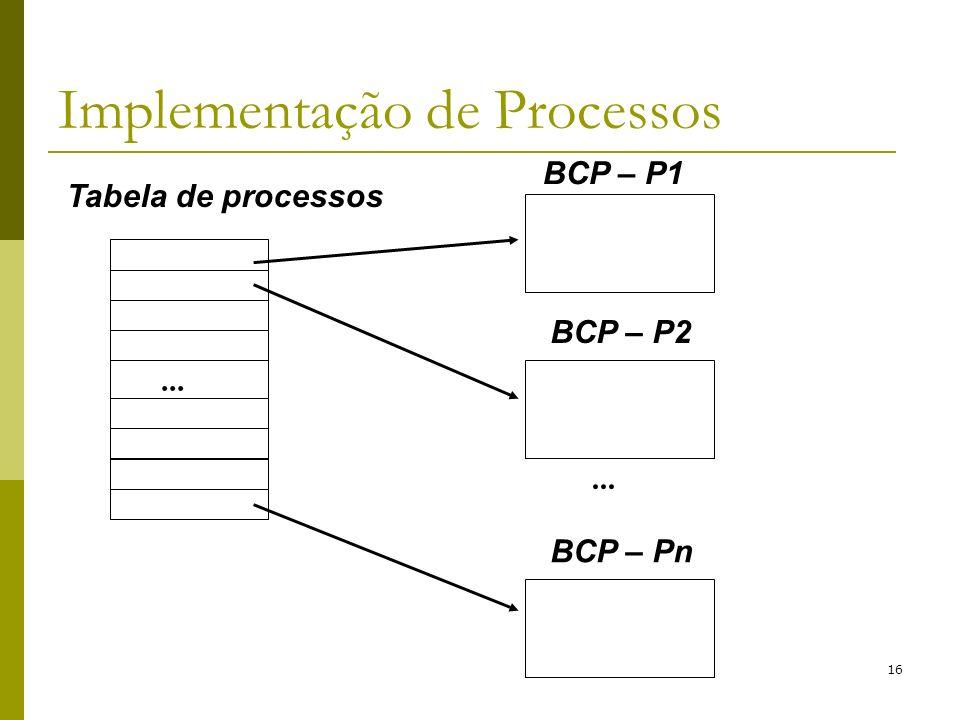 Implementação de Processos