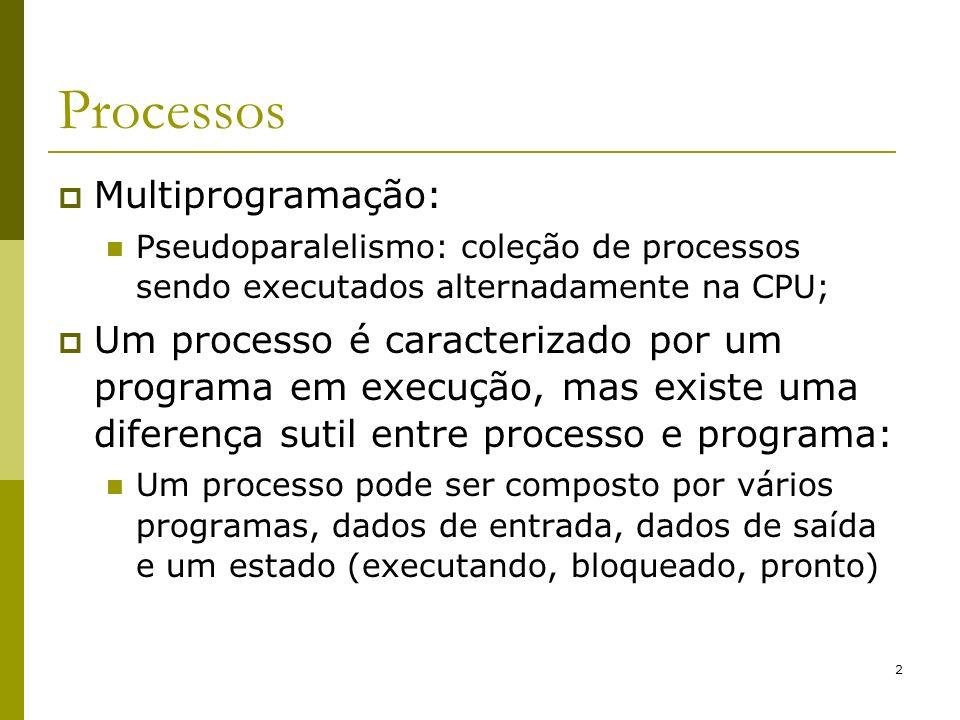 Processos Multiprogramação: