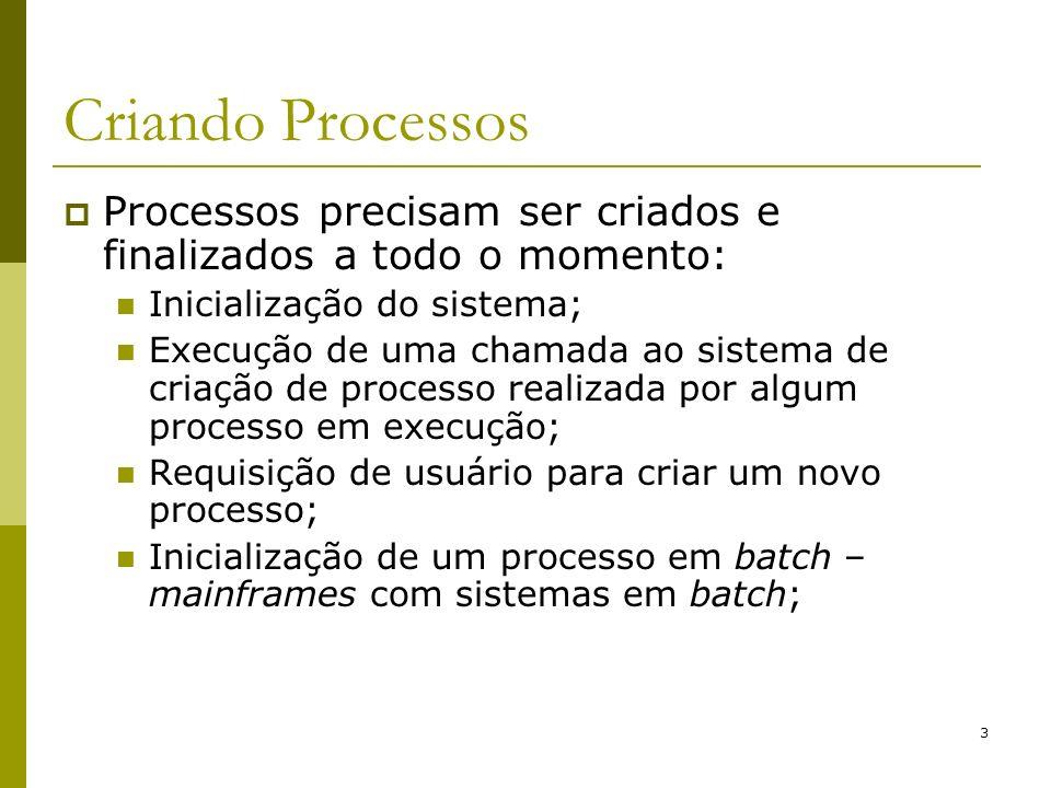 Criando ProcessosProcessos precisam ser criados e finalizados a todo o momento: Inicialização do sistema;
