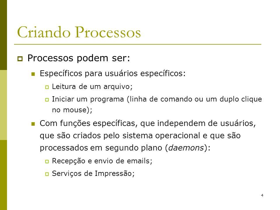 Criando Processos Processos podem ser: