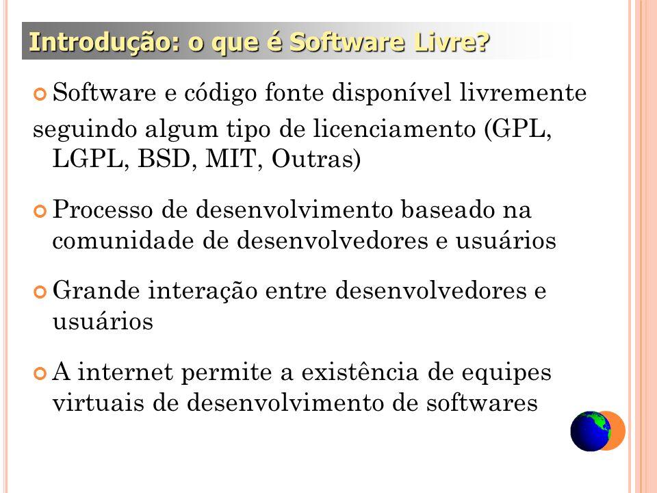 Introdução: o que é Software Livre